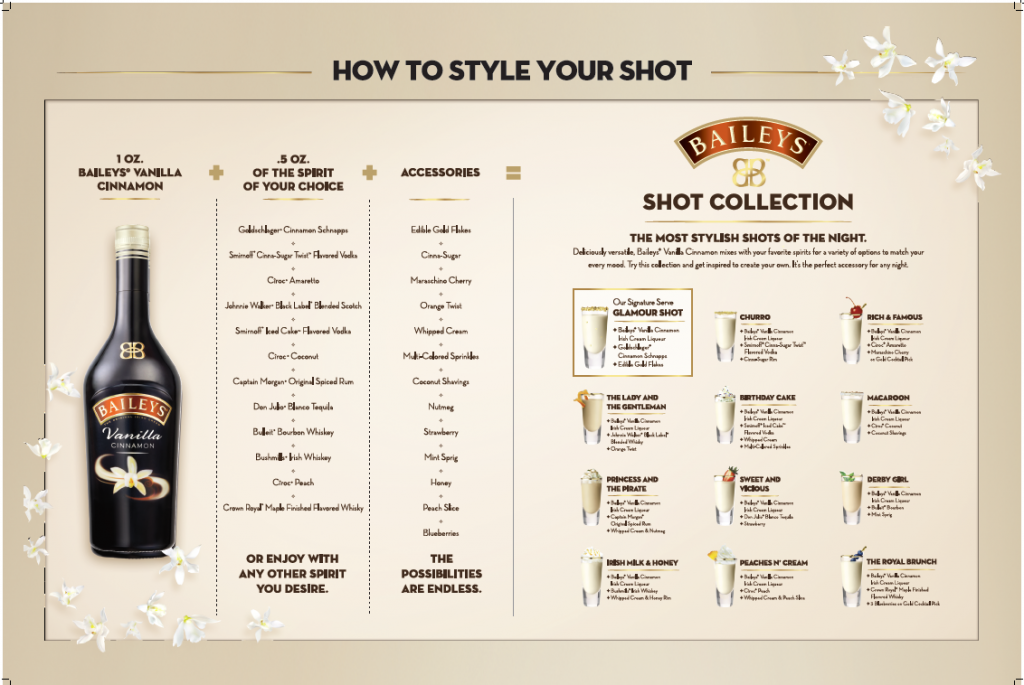 How To Style Your Shot